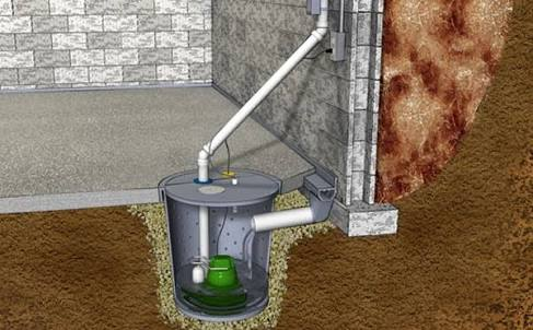 8 Awesome Tips for Using A Sump Pump